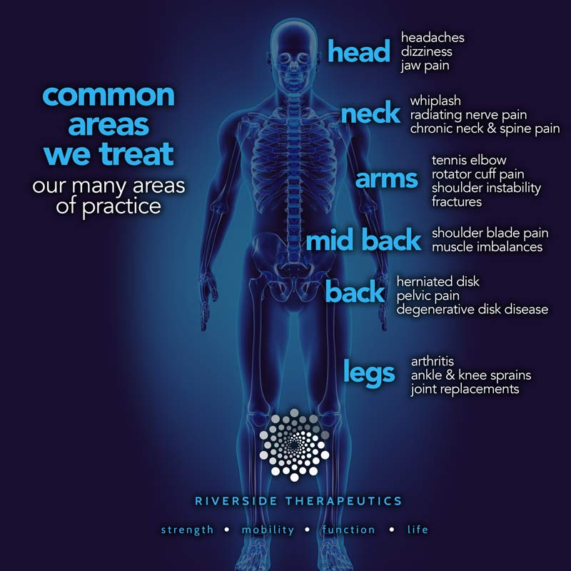 Common Injuries We Treat